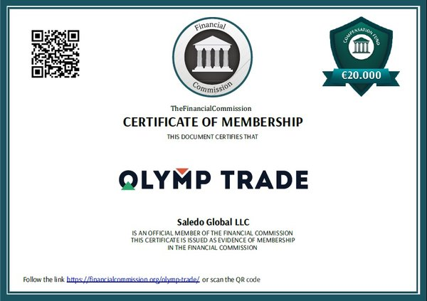 5 Common Questions About Olymp Trade