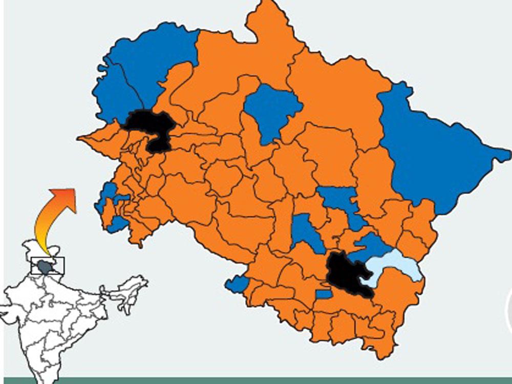 Modi wave swallows Uttarakhand as well