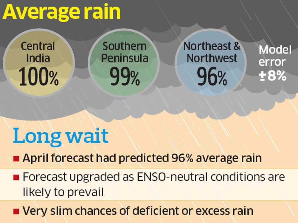 Floods in Assam, heatwave in north