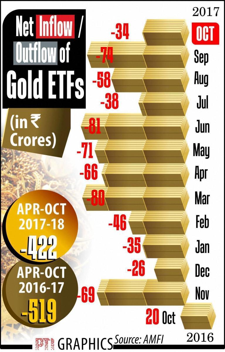 Govt raises Rs 14,500 cr from Bharat-22 ETF