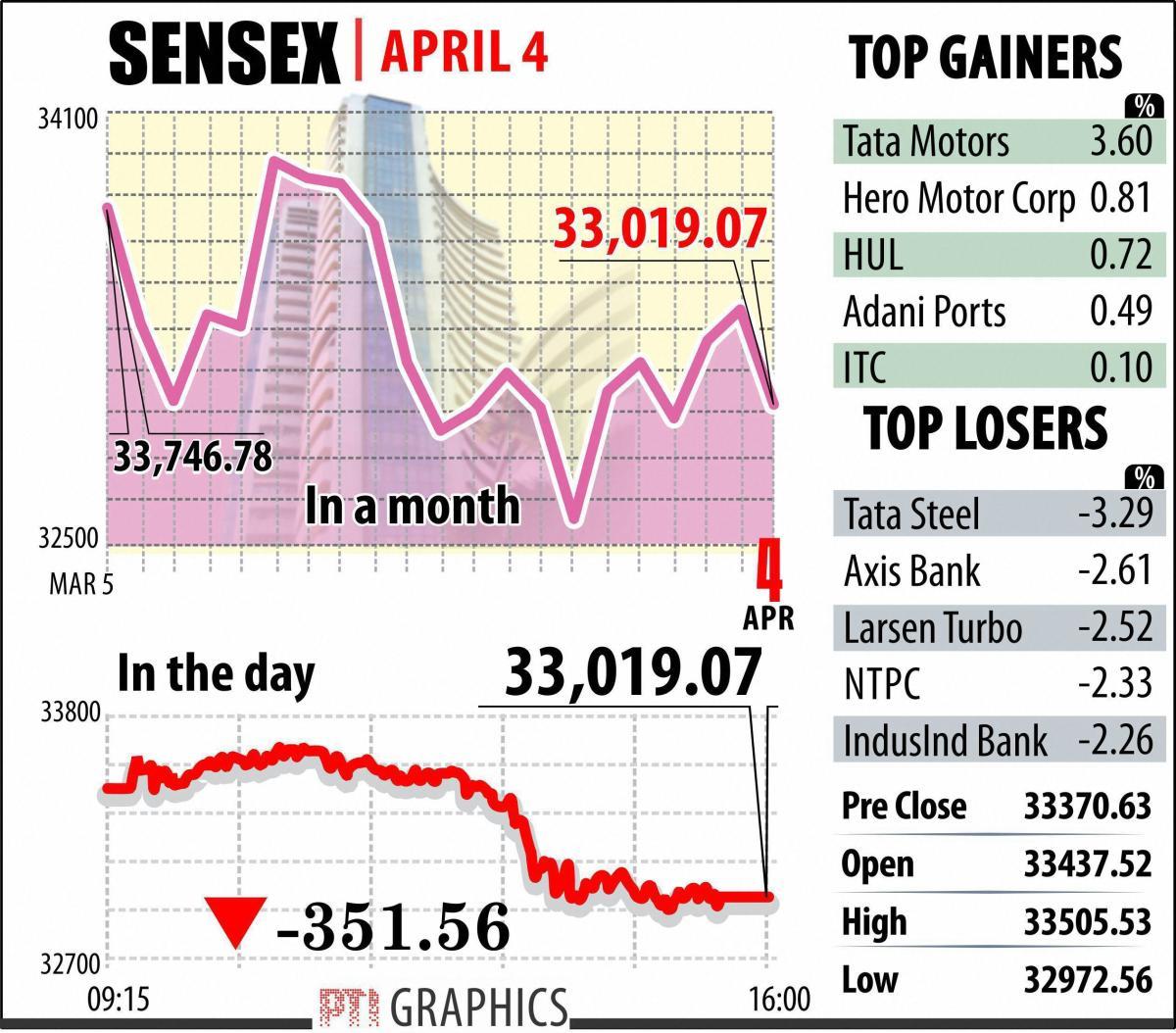 Markets tank as US, China reignite trade tussle