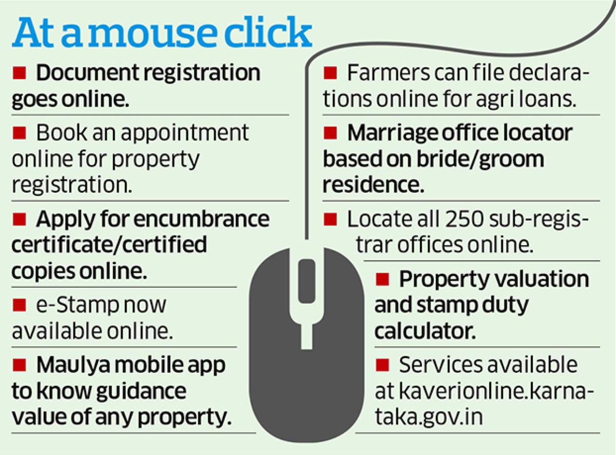 Sub Registrar online