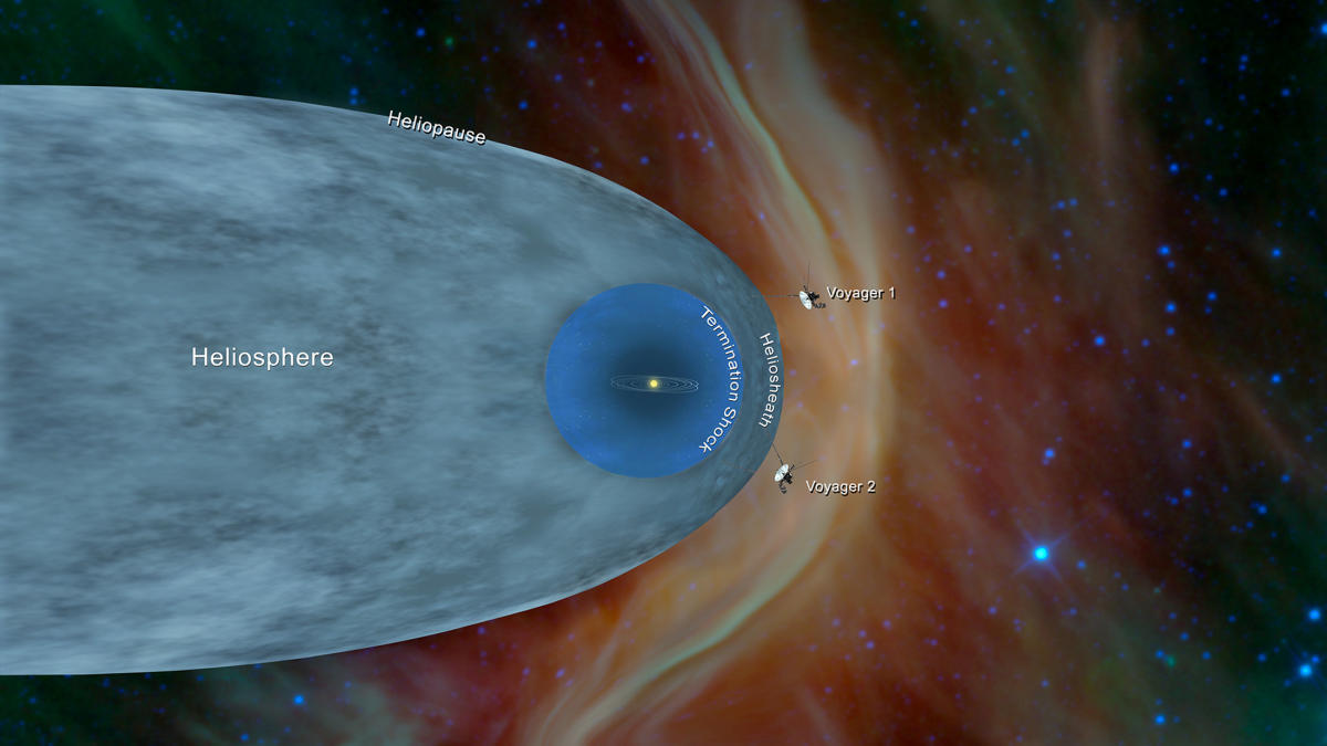 The position of NASA's Voyager 1 and Voyager 2 probes, outside of the heliosphere, a protective bubble created by the Sun that extends well past the orbit of Pluto, is shown in this NASA/JPL-Caltech illustration obtained from NASA in Washington, DC, U.S.,