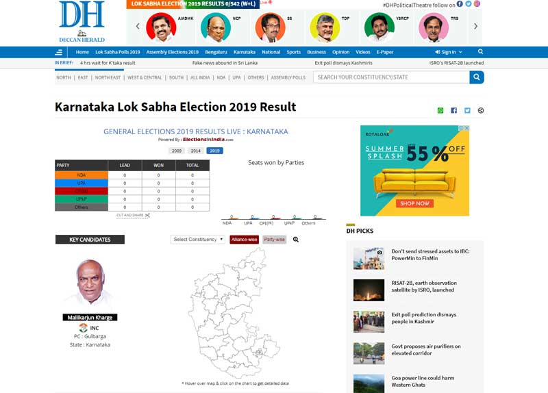 Karnataka LS election results LIVE: All our MLAs and ministers are
