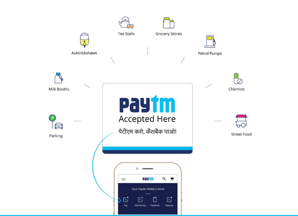 Paytm invests in lending startup CreditMate