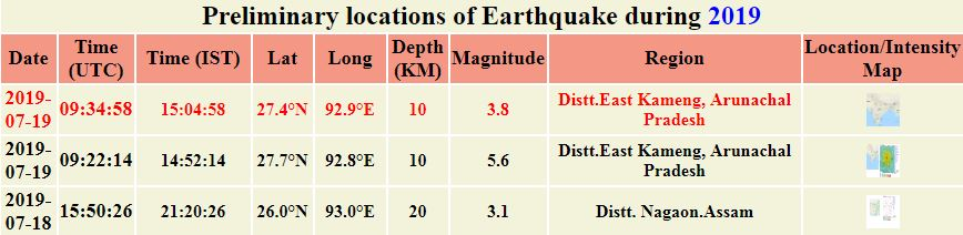 (Photo source: India Meteorological Department Website)