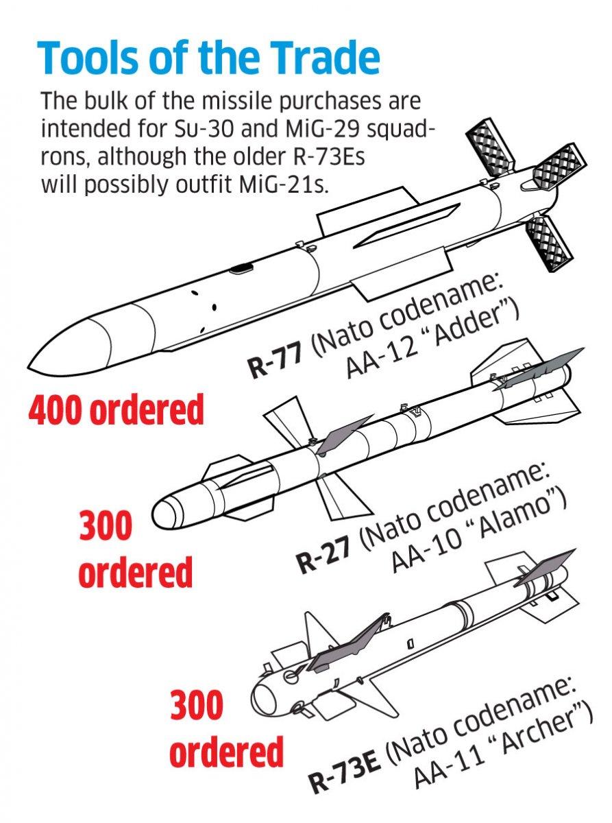 Centre invites private sector to test military gear   Deccan Herald