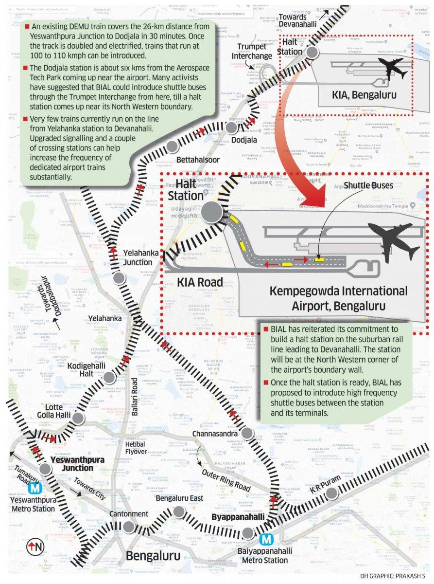 Rail connectivity to B'luru airport (KIA) in six months