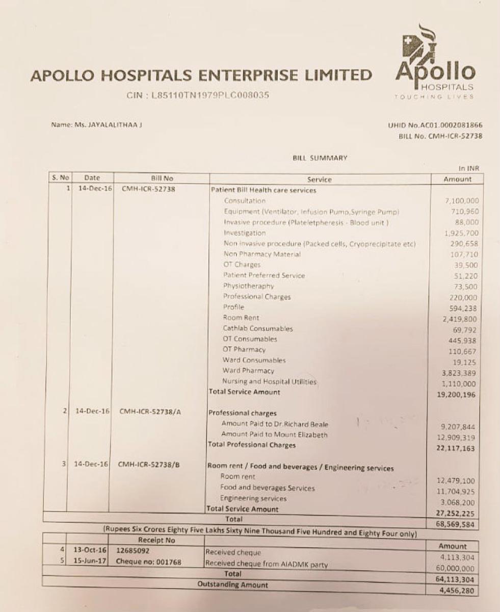 Jayalalithaa's hospital bill at Apollo: 6 85 cr   Deccan Herald