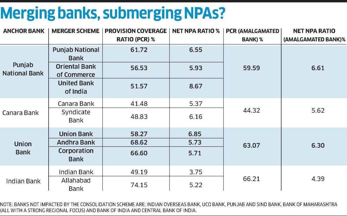 The 'Big Bank' theory   Deccan Herald