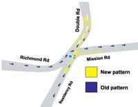 Richmond Circle flyover to be signal-free