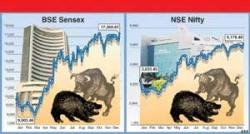Stocks 2009: Journey from gloom to boom