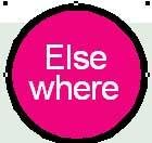 Else where