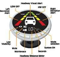 Now, cars can see to help avoid fatal accidents