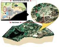 'Lalbagh for tree walks not for laser show'