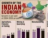 Economy clocks robust 8.90% growth in Q2