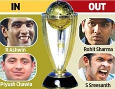 India 'spins' Cup dreams