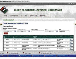 Website crash puts EC in a spot of bother