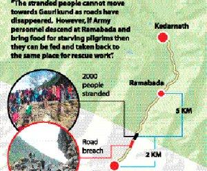 Smartphone, too, saved lives in Uttarakhand