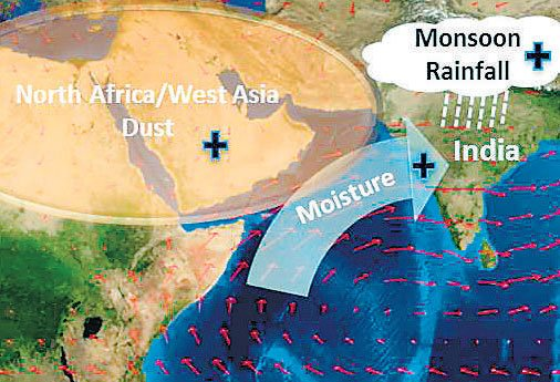 Monsoon likely to get a boost from West Asian dust storm