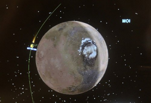 India's Mars mission crosses half the distance