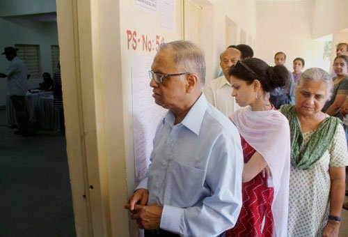 About 65 per cent polling in Karnataka