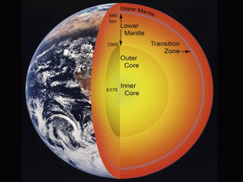Earth's crust movement not constant over time, shows study