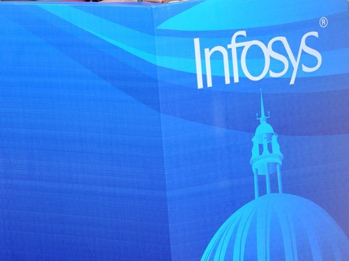 Infosys to Bengal: Either give SEZ or repay money