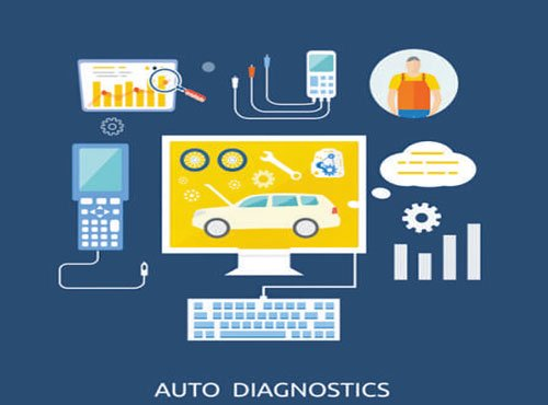 Indian startups in auto telematic mode