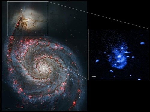 Chandra space observatory finds burping supermassive black hole