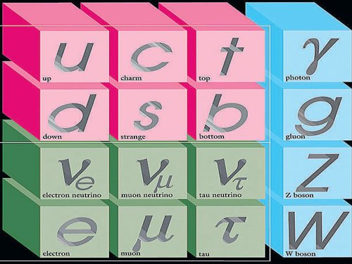 Is there a new heavy fundamental particle ?