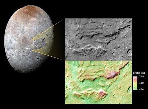 Frozen ocean caused Pluto's moon to stretch like 'Hulk': NASA