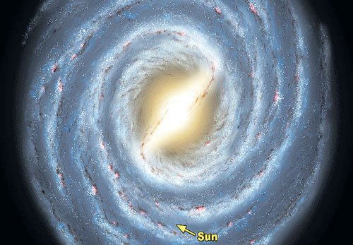 Our galaxy and its centre