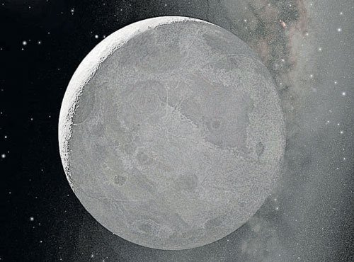 Know more about the dwarf planet 'Snow White'