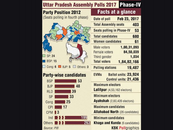 Caste eclipses Bundelkhand's real issues