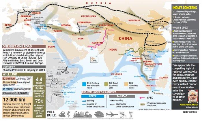 China's Belt & Road