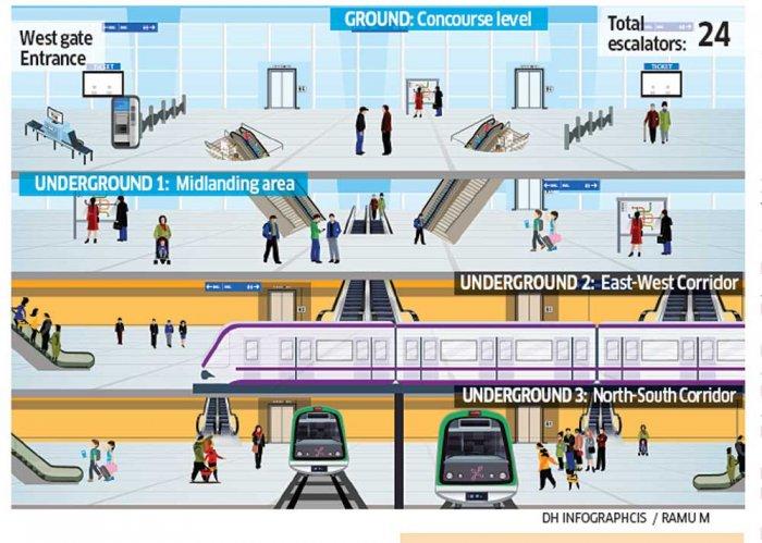 Metro till midnight, BMTC to link last mile