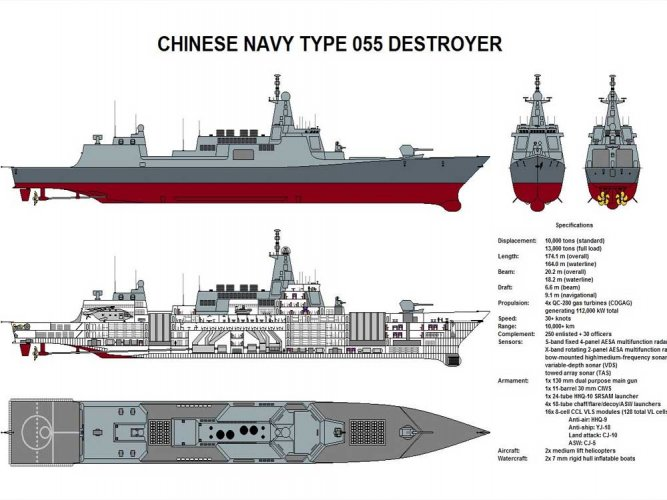 China commissions biggest new generation naval destroyer