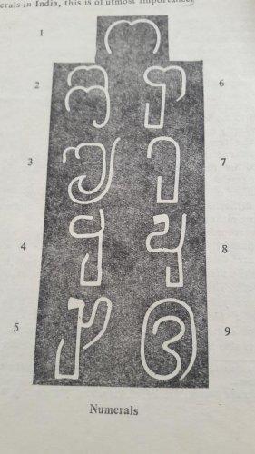 'Sammelana platform can be used to popularise Kannada numerals'