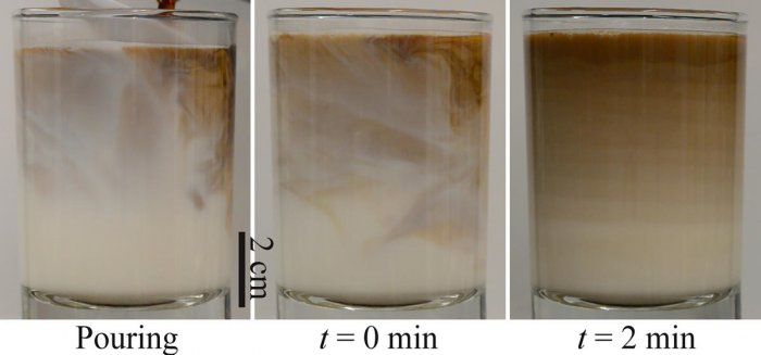 How layers in a latte form