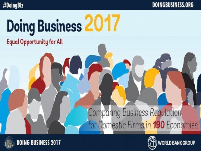 Doing business rankings based on hard data: World Bank