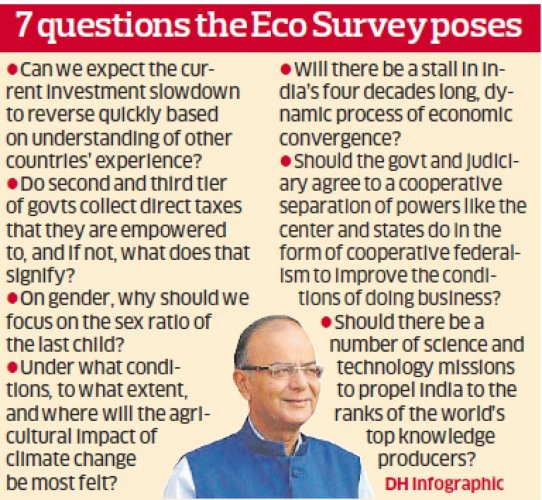 Pause in fiscal consolidation not ruled out in Budget: Survey