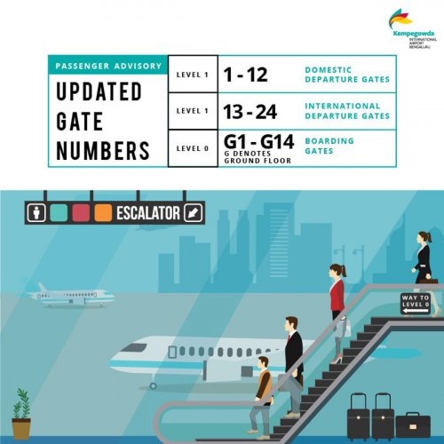 Airport boarding gates renumbered to avoid confusion