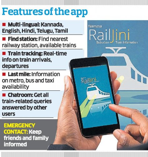 Here's an app to keep track of suburban trains in real time