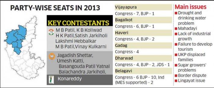 Poll activities yet to gain pace in Mumbai-Karnataka