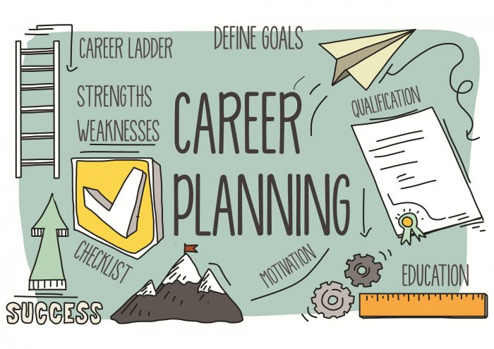 Career planning is about integrating your strengths, aptitude and skills with your vocation.