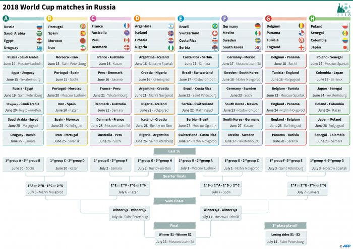 Your ready reference for the World Cup 2018 match schedule.