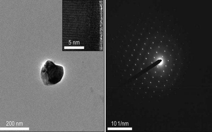 A TiO2 crystal extracted from a T2D pancreas and its electron diffraction pattern. The resulting interference patterns indicate the findings outlined by the study in the journal, Chemical Research in Toxicology. Cockrell School of Engineering, The Univers