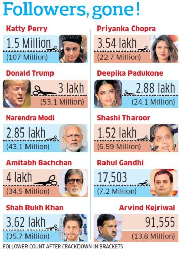 DH Graphic/Gangadhar R A