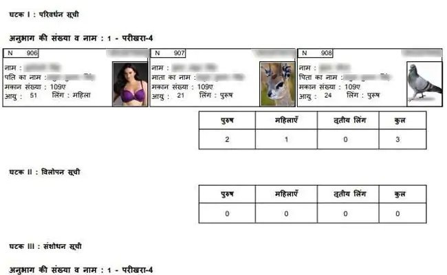 Upset' DTP operator makes Sunny Leone voter in UP | Deccan